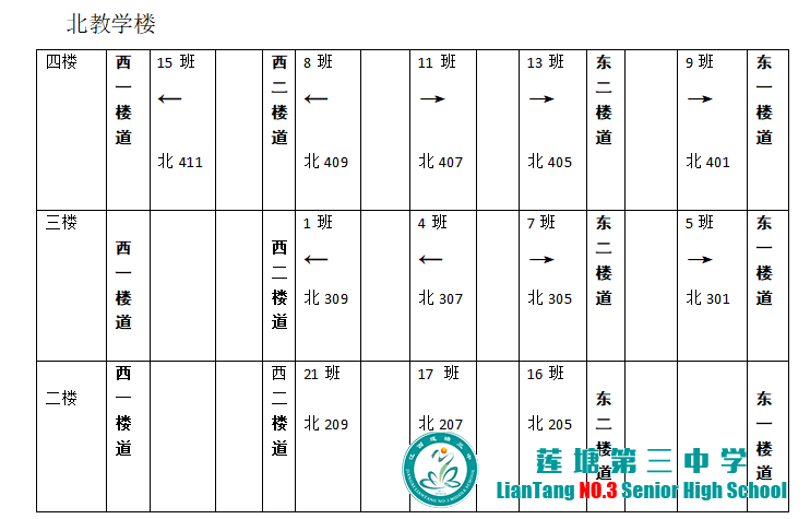 莲塘三中高三返校复学工作计划安排